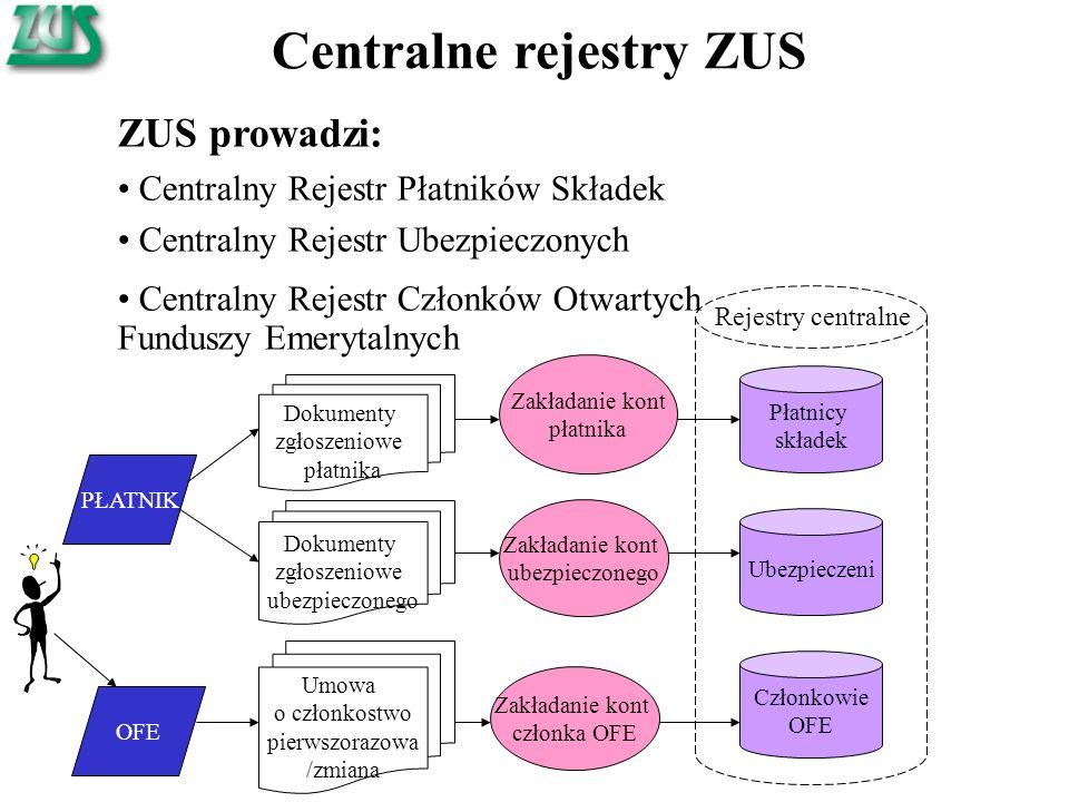 ZUS prowadzi: Centralny Rejestr Płatników Składek Centralny Rejestr Ubezpieczonych Centralny Rejestr Członków Otwartych Funduszy Emerytalnych PŁATNIK