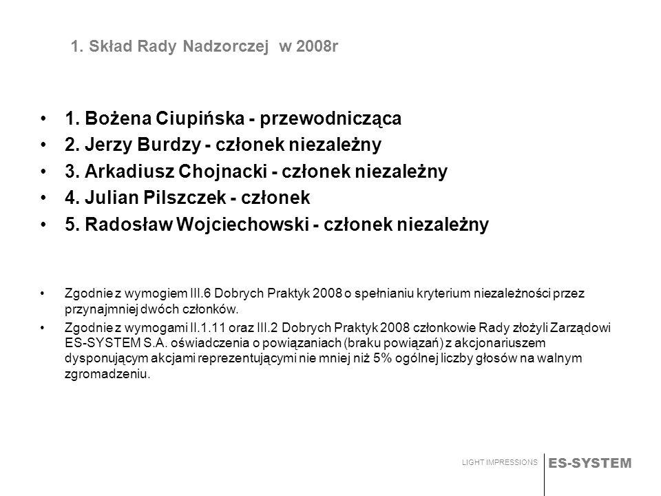 ES-SYSTEM LIGHT IMPRESSIONS 1. Skład Rady Nadzorczej w 2008r 1. Bożena Ciupińska - przewodnicząca 2. Jerzy Burdzy - członek niezależny 3. Arkadiusz Ch