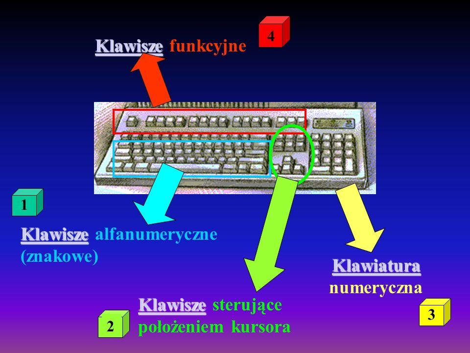 Klawiatura Klawiatura Klawiatura numeryczna Klawisze Klawisze Klawisze funkcyjne KlawiszeKlawisze Klawisze sterujące położeniem kursora Klawisze 2 3 4 Klawisze Klawisze alfanumeryczne (znakowe) 1