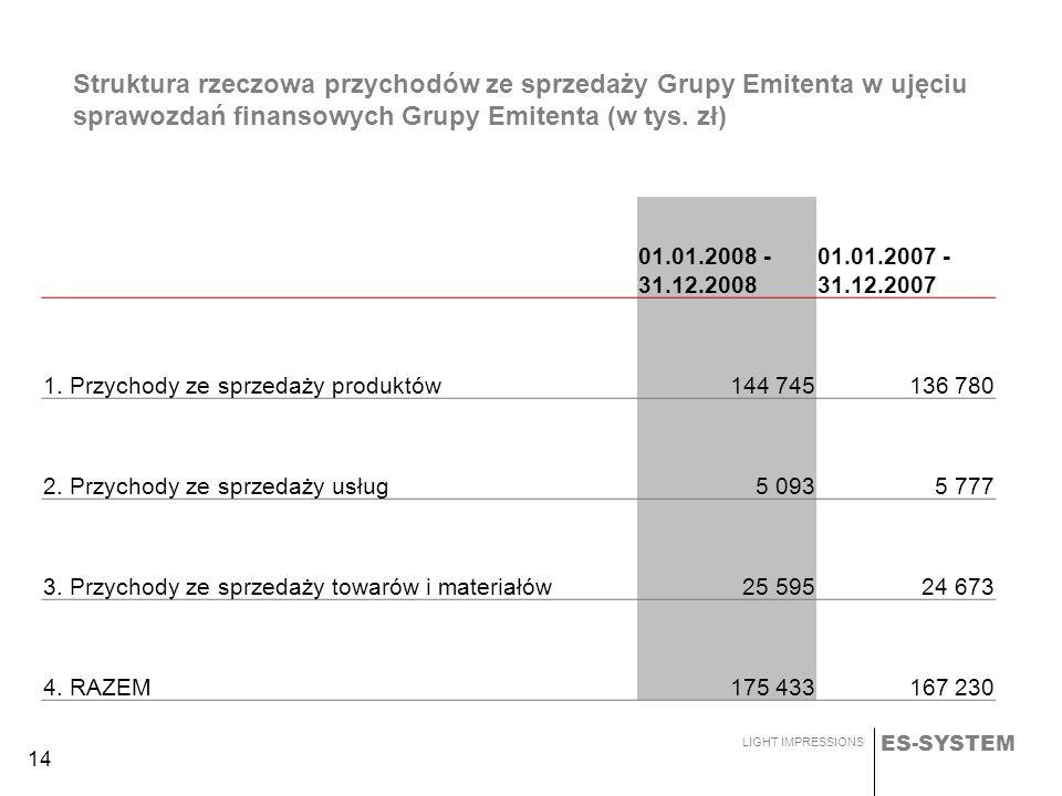 ES-SYSTEM LIGHT IMPRESSIONS 14 Struktura rzeczowa przychodów ze sprzedaży Grupy Emitenta w ujęciu sprawozdań finansowych Grupy Emitenta (w tys. zł) 01