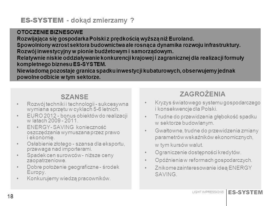 ES-SYSTEM LIGHT IMPRESSIONS 18 SZANSE Rozwój techniki i technologii - sukcesywna wymiana sprzętu w cyklach 5-6 letnich. EURO 2012 - bonus obiektów do