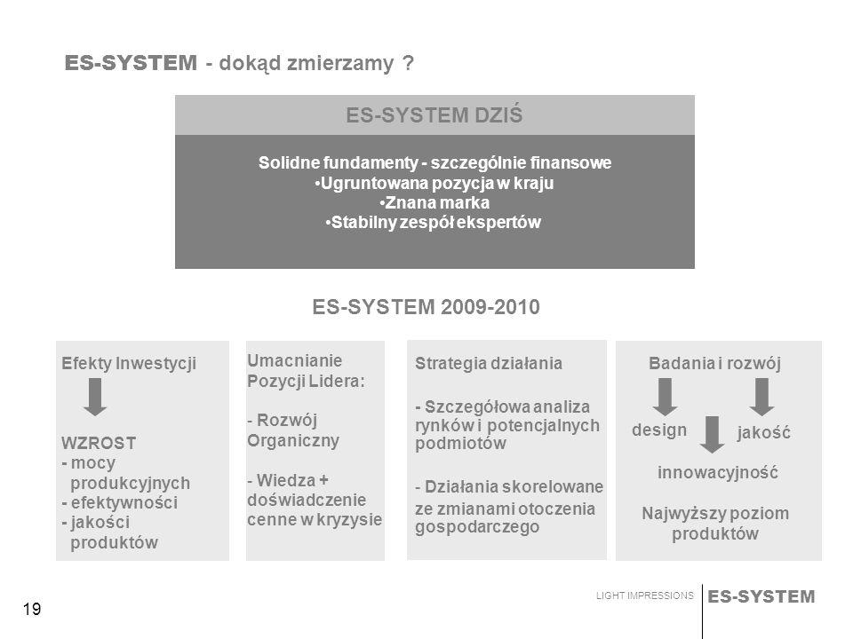 ES-SYSTEM LIGHT IMPRESSIONS 19 Solidne fundamenty - szczególnie finansowe Ugruntowana pozycja w kraju Znana marka Stabilny zespół ekspertów ES-SYSTEM