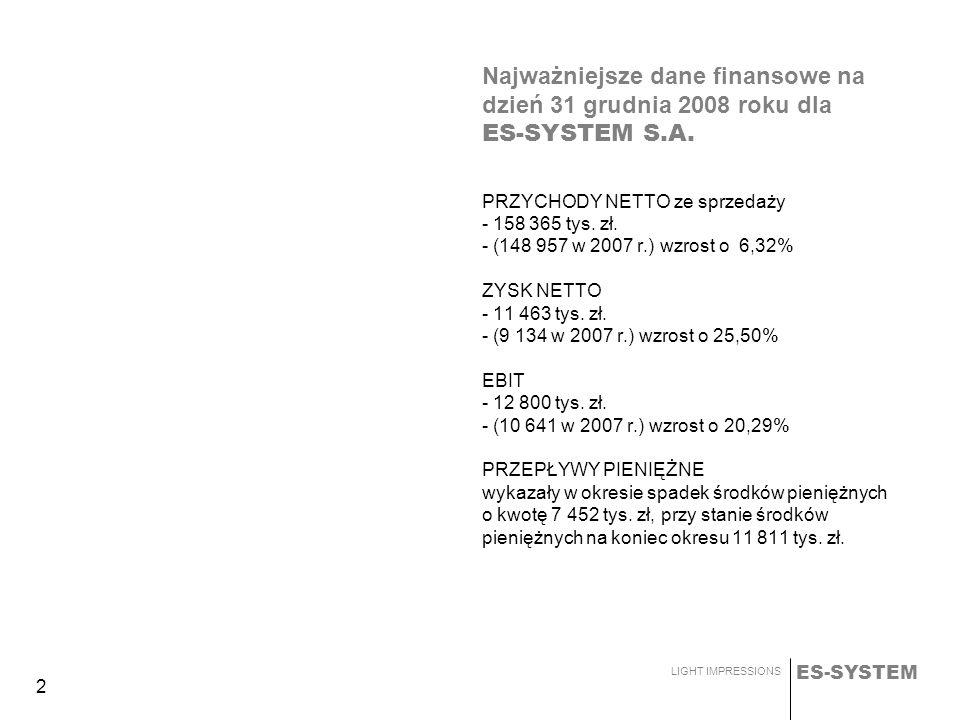 ES-SYSTEM LIGHT IMPRESSIONS 13 Wybrane wskaźniki finansowe Grupy Kapitałowej ES-SYSTEM L.p.Opis pozycji31.12.200831.12.2007 1.Rentowność aktywów (ROA)8,78%9,18% 2.Rentowność kapitałów własnych (ROE)12,01%14,26% 3.Wskaźnik ogólnego zadłużenia23,41%30,42% 4.Wskaźnik zadłużenia kapitałów własnych30,57%43,71% 5.Wskaźnik płynności bieżącej2,962,52 6.Wskaźnik płynności szybkiej2,091,87 7.Cykl rotacji należności107,78113,99 8.Cykl rotacji zobowiązań84,8097,62