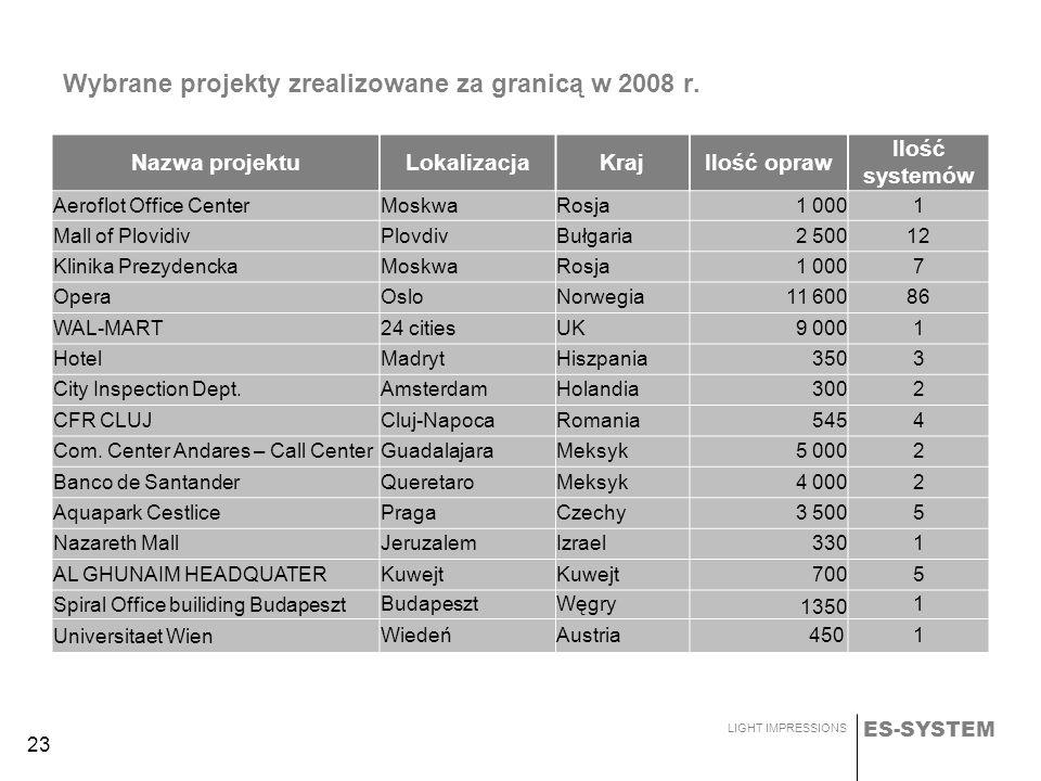 ES-SYSTEM LIGHT IMPRESSIONS 23 Wybrane projekty zrealizowane za granicą w 2008 r. Nazwa projektuLokalizacjaKrajIlość opraw Ilość systemów Aeroflot Off