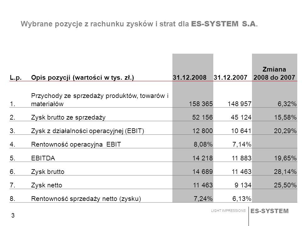 ES-SYSTEM LIGHT IMPRESSIONS 14 Struktura rzeczowa przychodów ze sprzedaży Grupy Emitenta w ujęciu sprawozdań finansowych Grupy Emitenta (w tys.