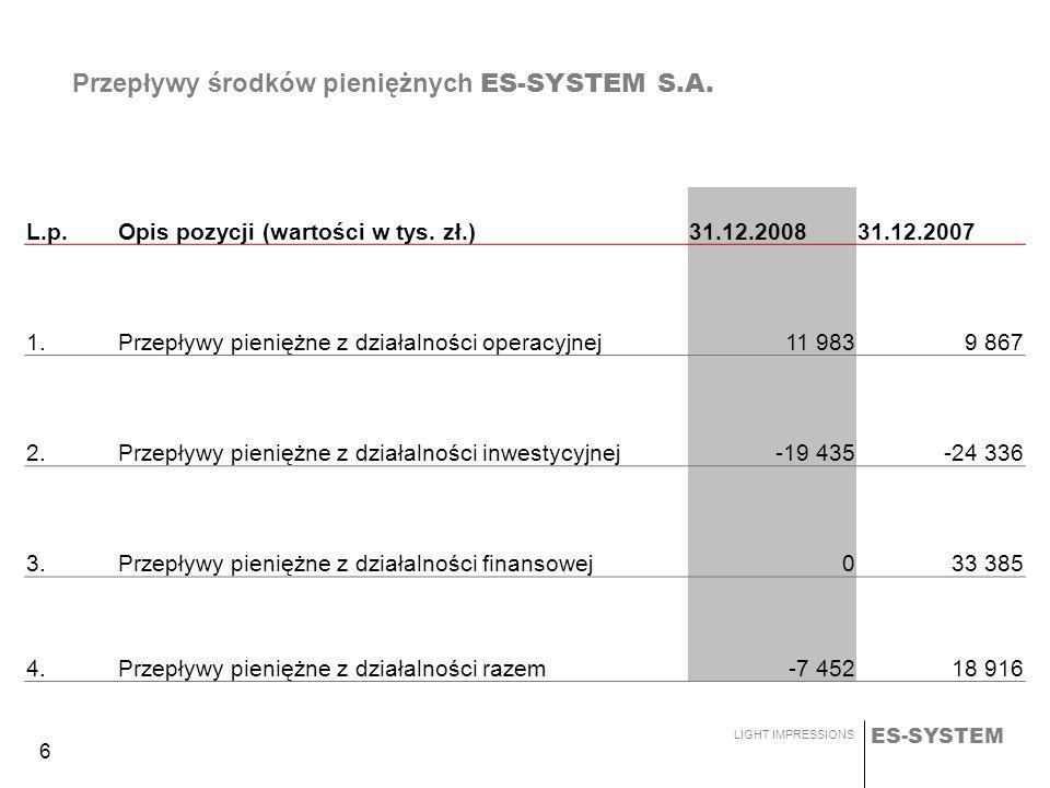ES-SYSTEM LIGHT IMPRESSIONS 6 Przepływy środków pieniężnych ES-SYSTEM S.A. L.p.Opis pozycji (wartości w tys. zł.)31.12.200831.12.2007 1.Przepływy pien
