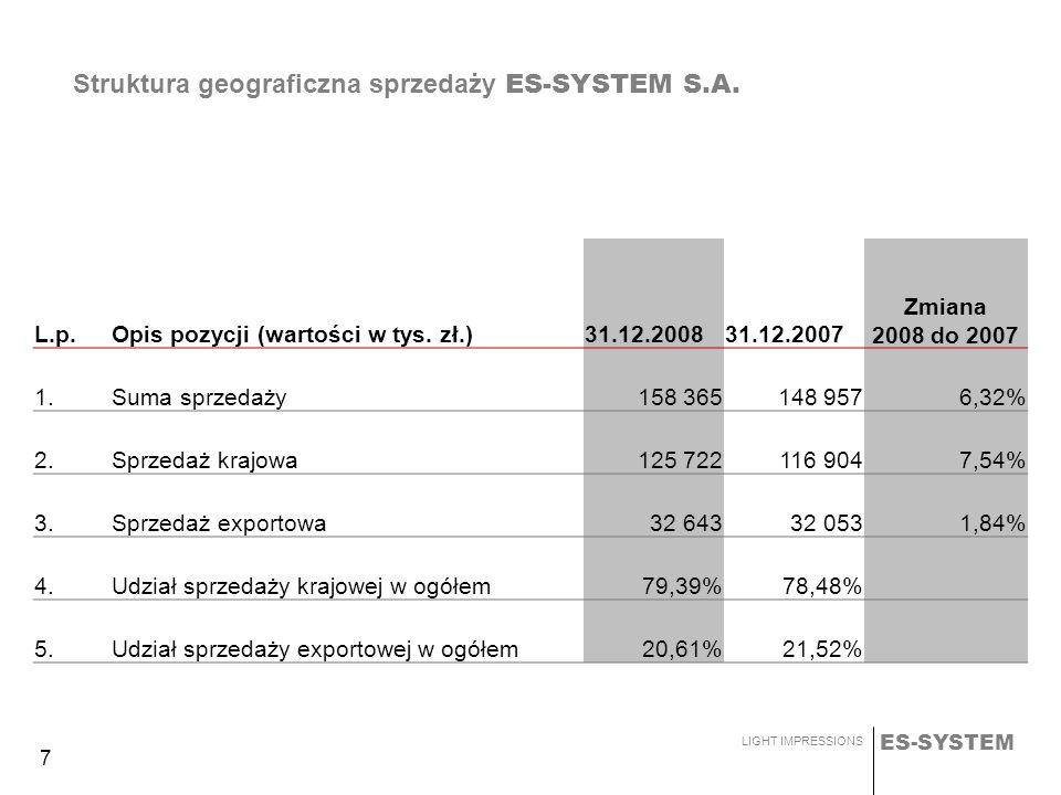 ES-SYSTEM LIGHT IMPRESSIONS 8 Zarząd ES-SYSTEM S.A.