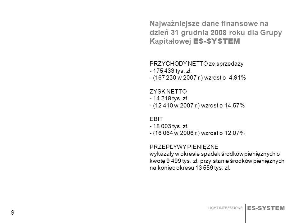 ES-SYSTEM LIGHT IMPRESSIONS 10 Wybrane pozycje z rachunku zysków i strat dla Grupy Kapitałowej ES-SYSTEM L.p.Opis pozycji (wartości w tys.