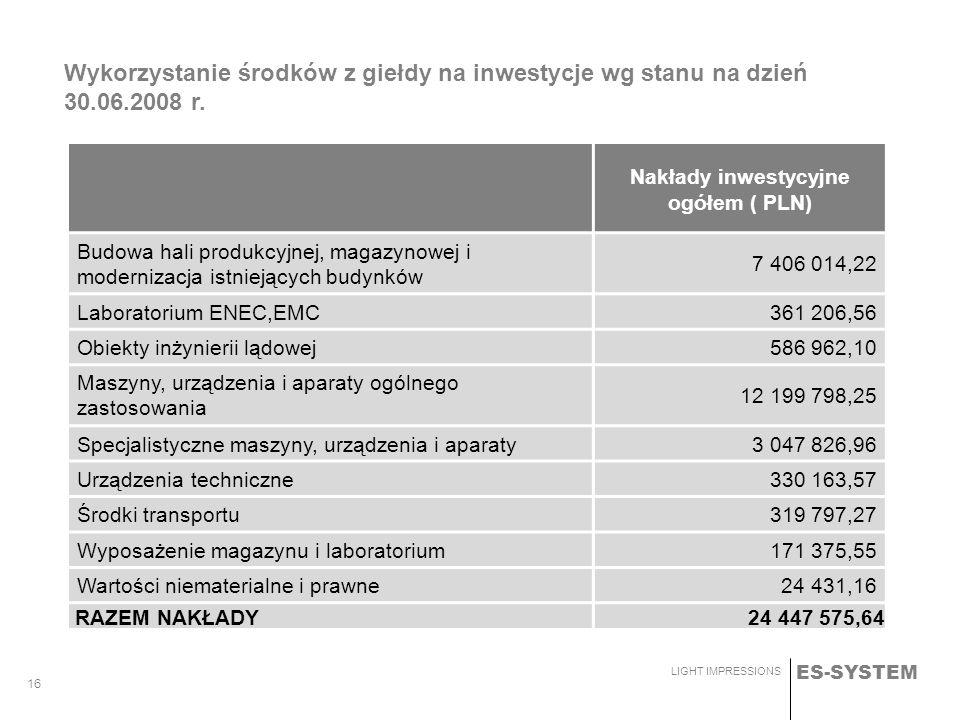 ES-SYSTEM LIGHT IMPRESSIONS 16 Nakłady inwestycyjne ogółem ( PLN) Budowa hali produkcyjnej, magazynowej i modernizacja istniejących budynków 7 406 014