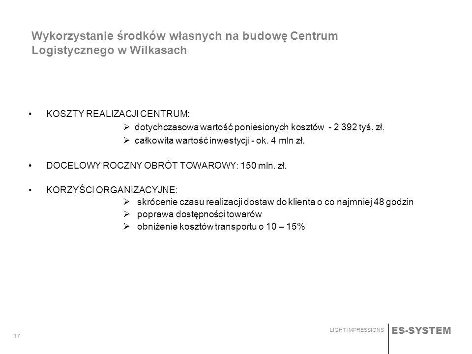 ES-SYSTEM LIGHT IMPRESSIONS 17 KOSZTY REALIZACJI CENTRUM: dotychczasowa wartość poniesionych kosztów - 2 392 tyś. zł. całkowita wartość inwestycji - o