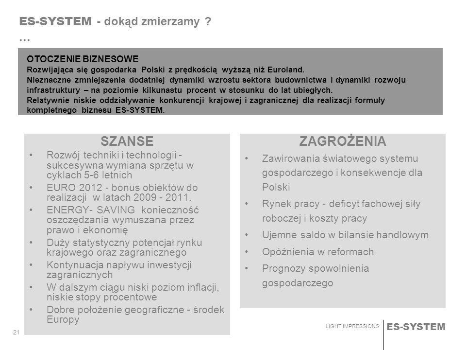 ES-SYSTEM LIGHT IMPRESSIONS 21 SZANSE Rozwój techniki i technologii - sukcesywna wymiana sprzętu w cyklach 5-6 letnich EURO 2012 - bonus obiektów do r