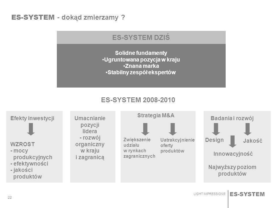 ES-SYSTEM LIGHT IMPRESSIONS 22 Solidne fundamenty Ugruntowana pozycja w kraju Znana marka Stabilny zespół ekspertów ES-SYSTEM DZIŚ ES-SYSTEM 2008-2010