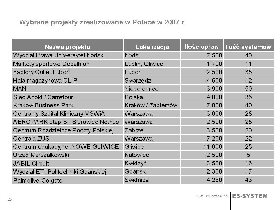 ES-SYSTEM LIGHT IMPRESSIONS 25 Wybrane projekty zrealizowane w Polsce w 2007 r.