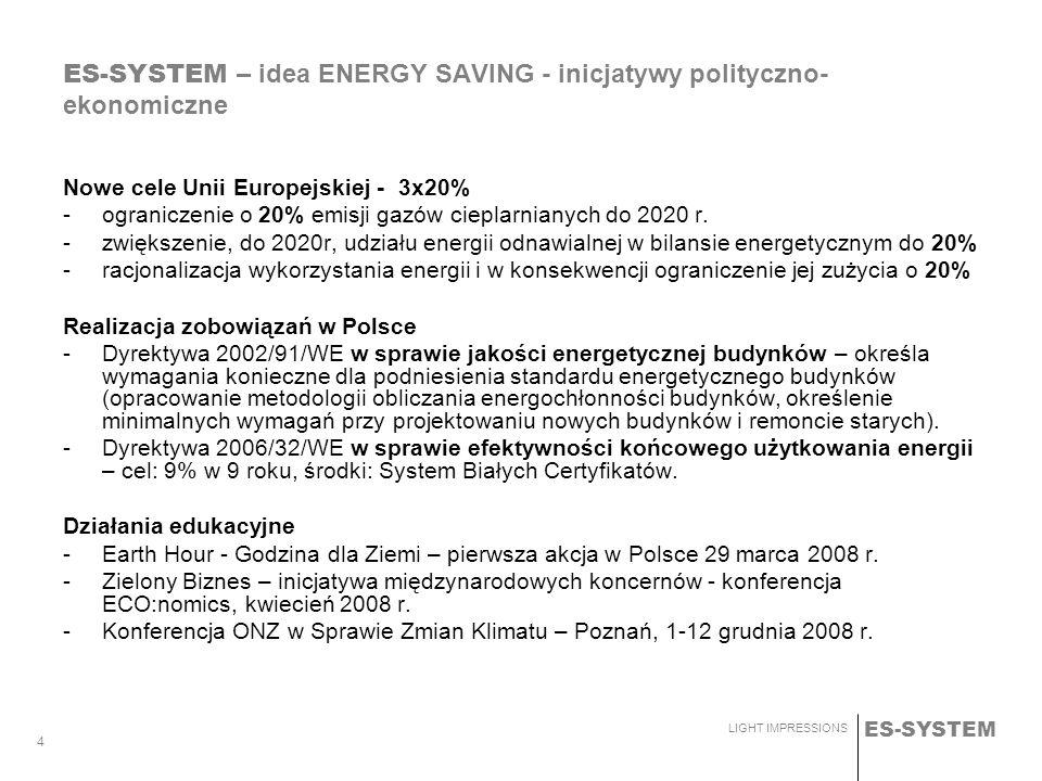 ES-SYSTEM LIGHT IMPRESSIONS 4 ES-SYSTEM – idea ENERGY SAVING - inicjatywy polityczno- ekonomiczne Nowe cele Unii Europejskiej - 3x20% -ograniczenie o