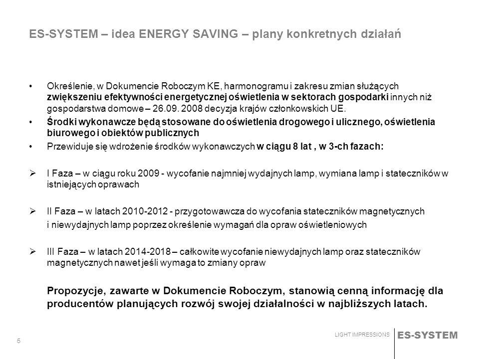 ES-SYSTEM LIGHT IMPRESSIONS 5 Określenie, w Dokumencie Roboczym KE, harmonogramu i zakresu zmian służących zwiększeniu efektywności energetycznej oświ