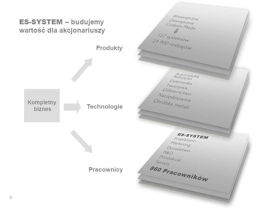ES-SYSTEM LIGHT IMPRESSIONS 6 ES-SYSTEM – budujemy wartość dla akcjonariuszy Produkty Technologie Pracownicy Kompletny biznes