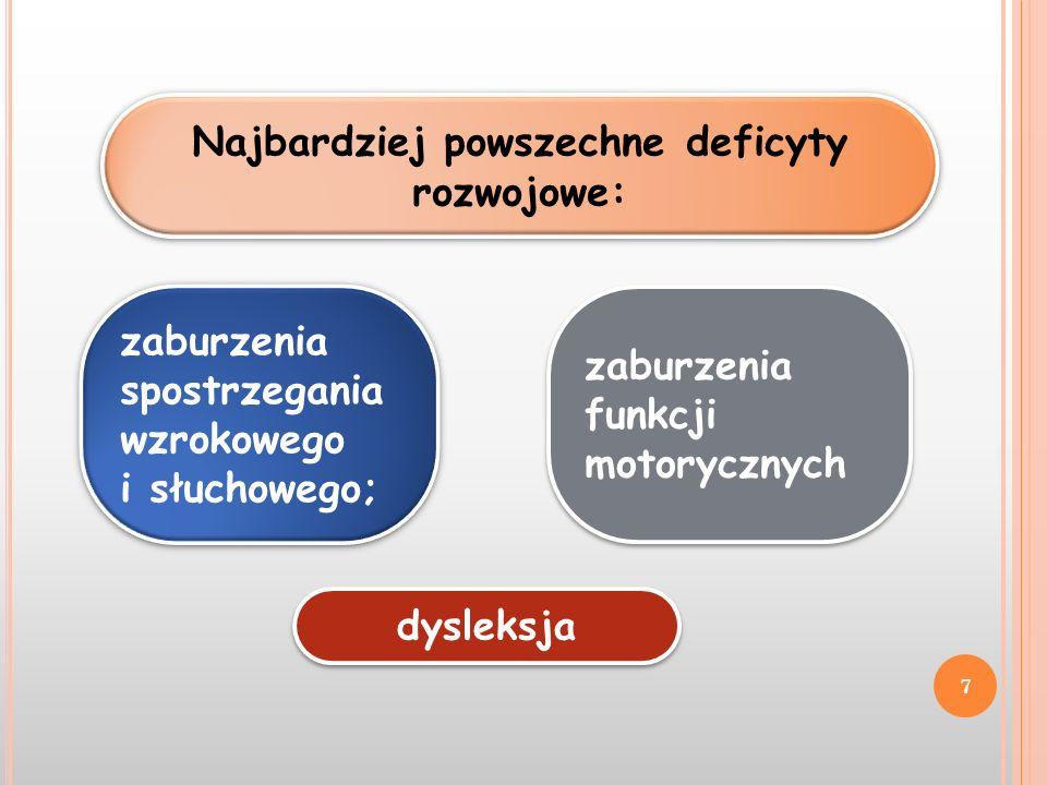7 Najbardziej powszechne deficyty rozwojowe: zaburzenia spostrzegania wzrokowego i słuchowego; zaburzenia funkcji motorycznych dysleksja