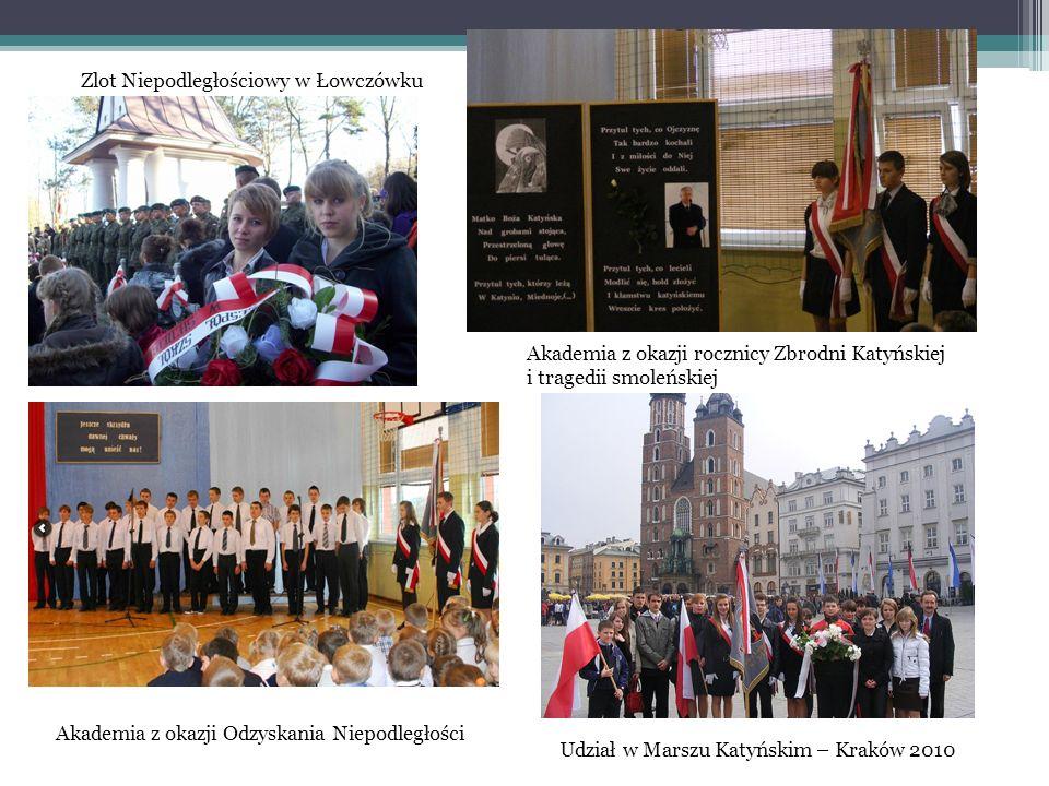 Zlot Niepodległościowy w Łowczówku Akademia z okazji rocznicy Zbrodni Katyńskiej i tragedii smoleńskiej Akademia z okazji Odzyskania Niepodległości Ud
