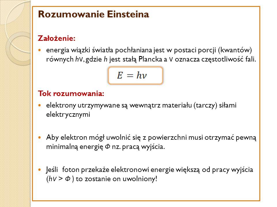 Rozumowanie Einsteina Założenie: energia wiązki światła pochłaniana jest w postaci porcji (kwantów) równych h ν, gdzie h jest stałą Plancka a ν oznacz