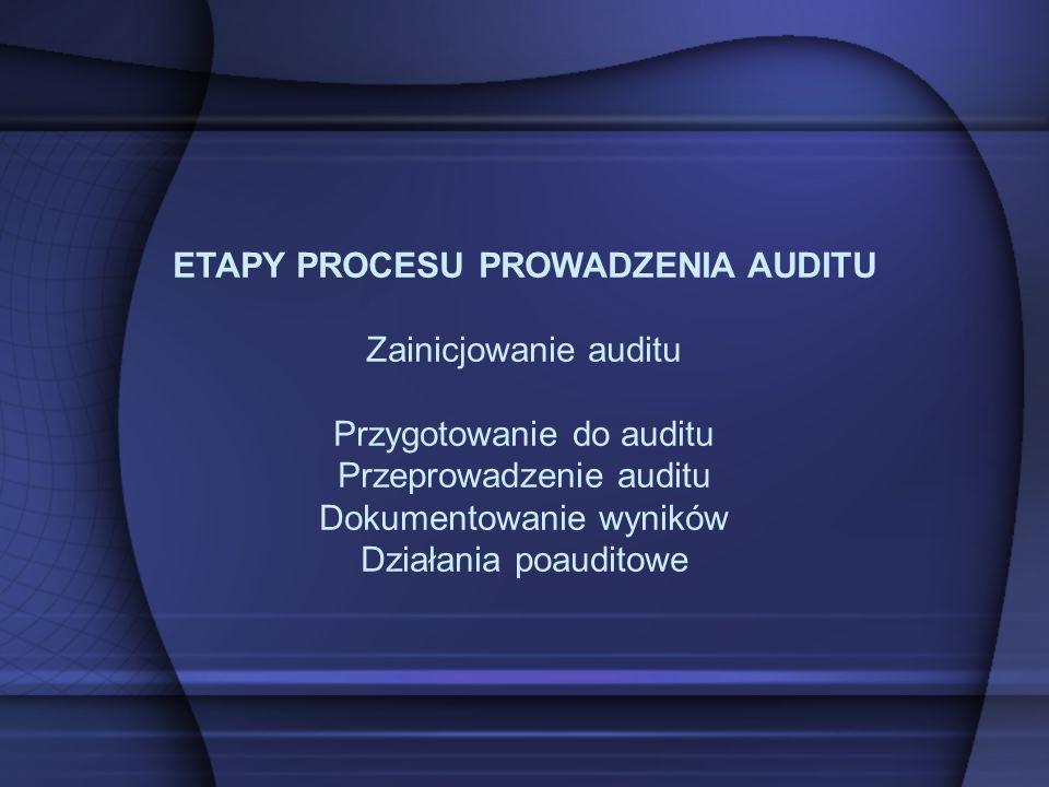 Dokumentowanie wyników auditu 1.Raport z auditu Zakres-proces/procedura/punkty normy Wyniki: niezgodności i spostrzeżenia Podsumowanie – ocena skuteczności systemu w auditowanym obszarze