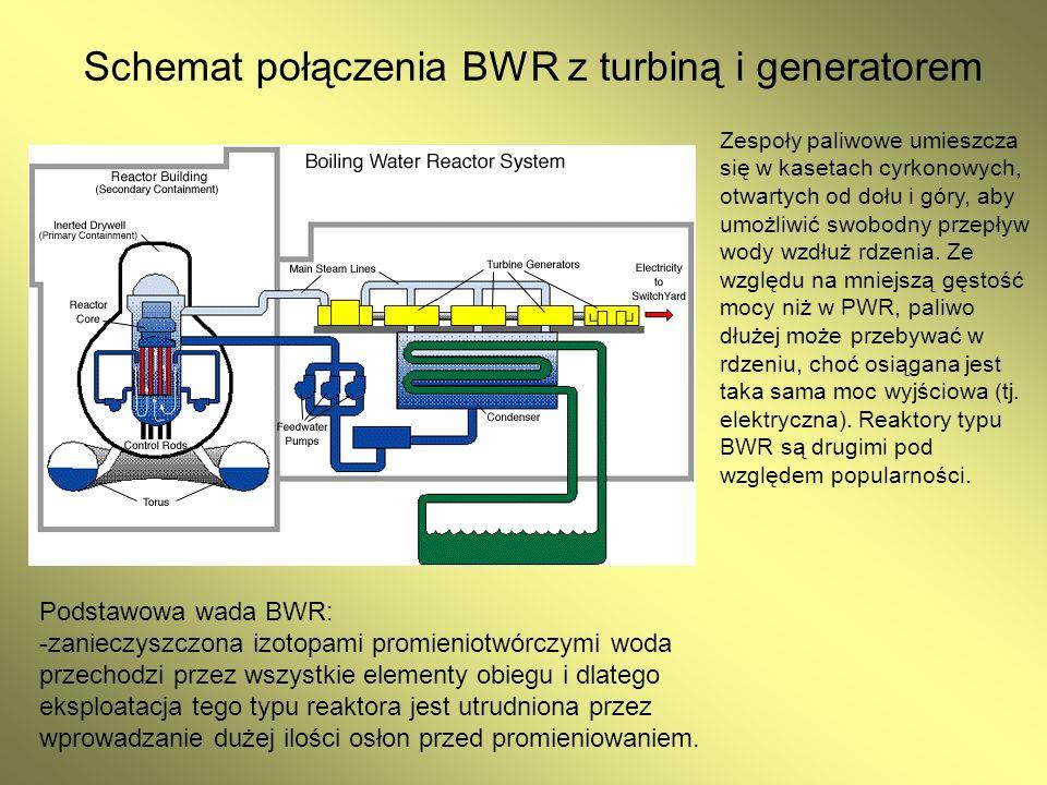 Schemat połączenia BWR z turbiną i generatorem Podstawowa wada BWR: -zanieczyszczona izotopami promieniotwórczymi woda przechodzi przez wszystkie elem