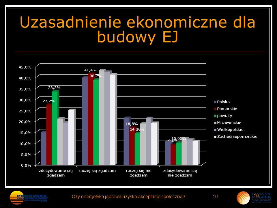 Uzasadnienie ekonomiczne dla budowy EJ 10 Czy energetyka jądrowa uzyska akceptację społeczną?