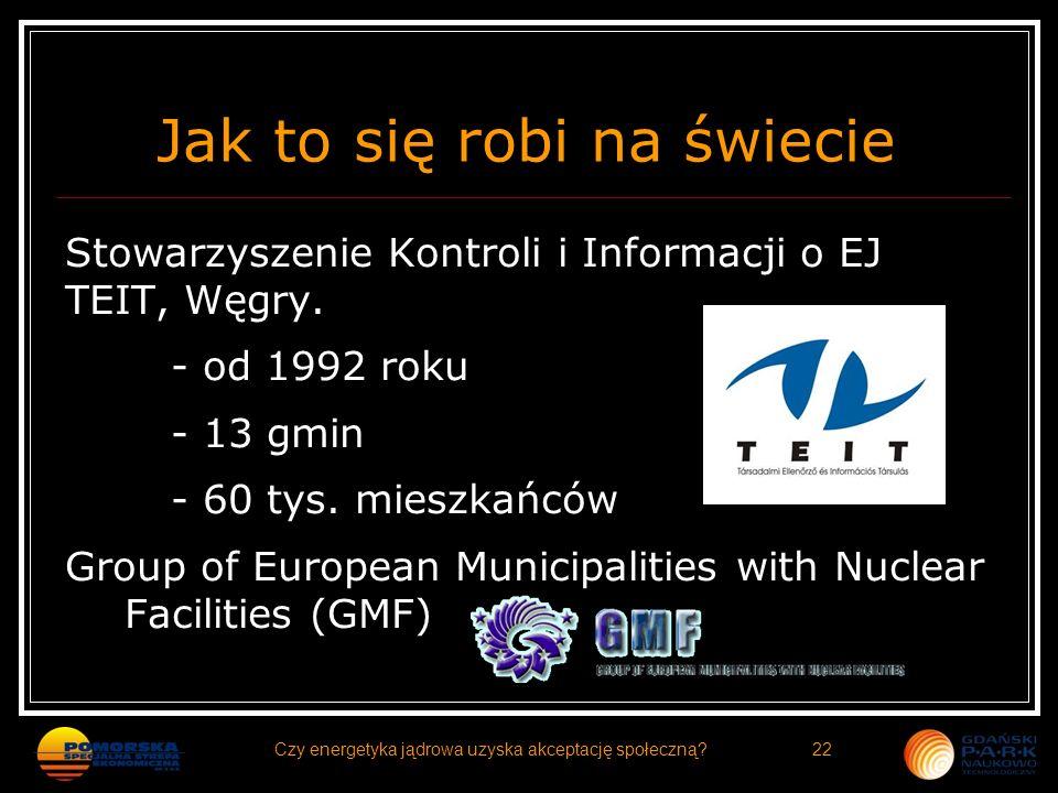 Jak to się robi na świecie Stowarzyszenie Kontroli i Informacji o EJ TEIT, Węgry. - od 1992 roku - 13 gmin - 60 tys. mieszkańców Group of European Mun