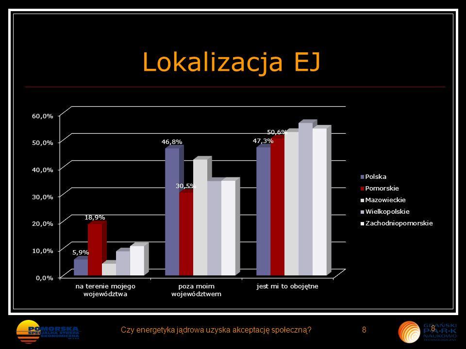 Stosunek do planów budowy EJ w okolicy miejsca zamieszkania Odpowiedzi mieszkańców powiatów wejherowskiego i puckiego 9Czy energetyka jądrowa uzyska akceptację społeczną?