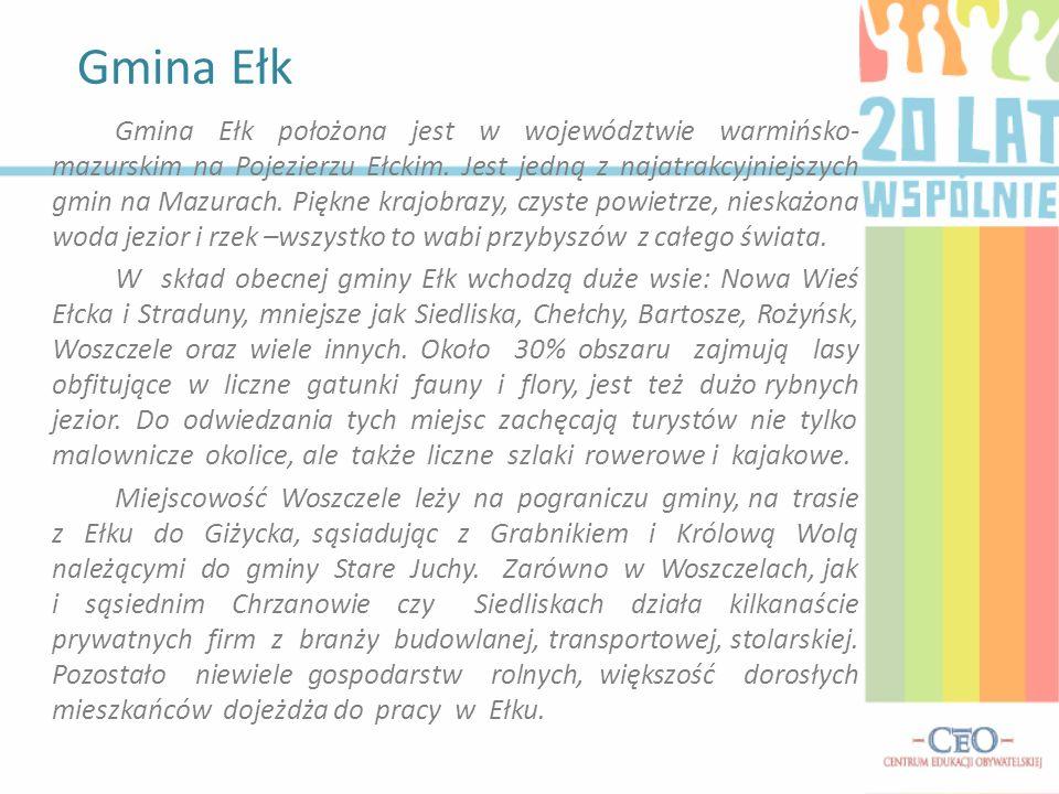 Gmina Ełk położona jest w województwie warmińsko- mazurskim na Pojezierzu Ełckim.