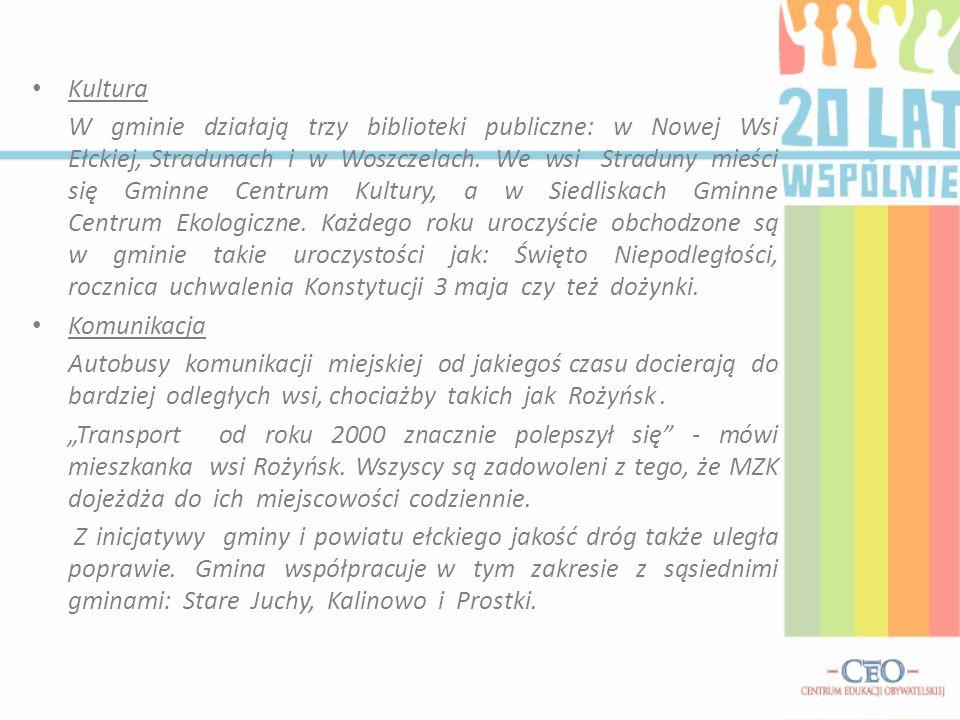 Kultura W gminie działają trzy biblioteki publiczne: w Nowej Wsi Ełckiej, Stradunach i w Woszczelach.
