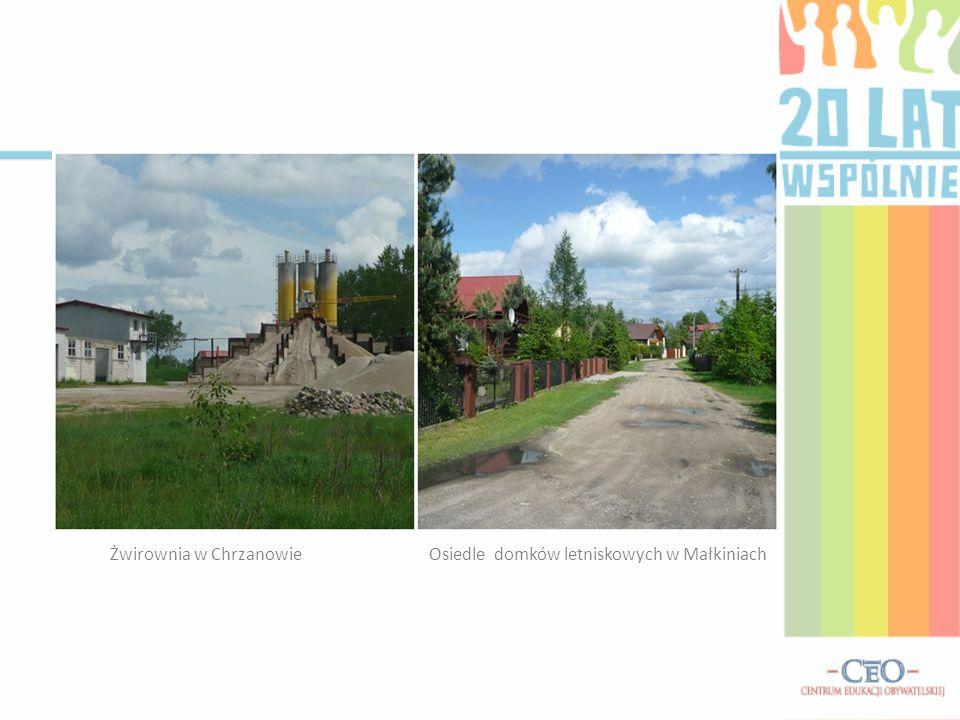 Żwirownia w Chrzanowie Osiedle domków letniskowych w Małkiniach
