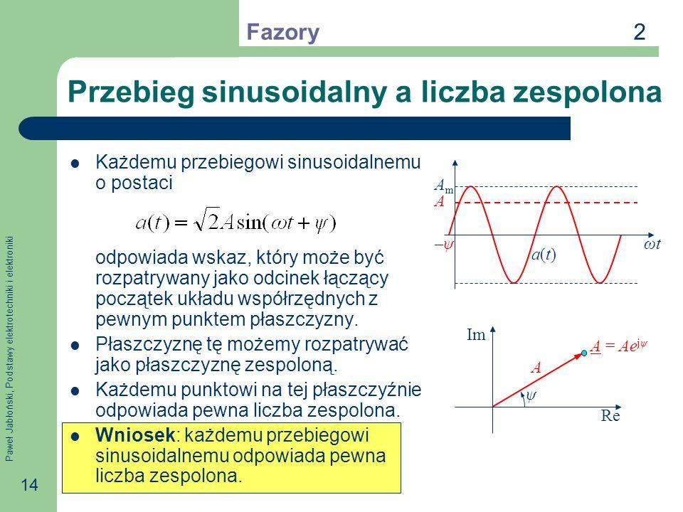 Paweł Jabłoński, Podstawy elektrotechniki i elektroniki 14 Przebieg sinusoidalny a liczba zespolona Każdemu przebiegowi sinusoidalnemu o postaci odpow