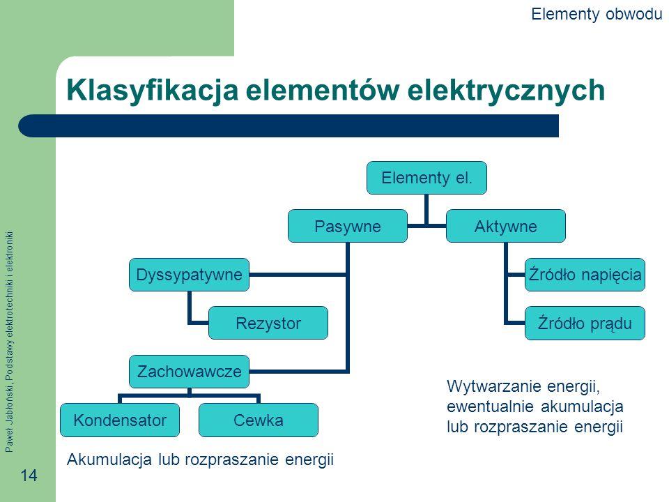 Paweł Jabłoński, Podstawy elektrotechniki i elektroniki 14 Klasyfikacja elementów elektrycznych Elementy el. Pasywne Dyssypatywne Rezystor Zachowawcze
