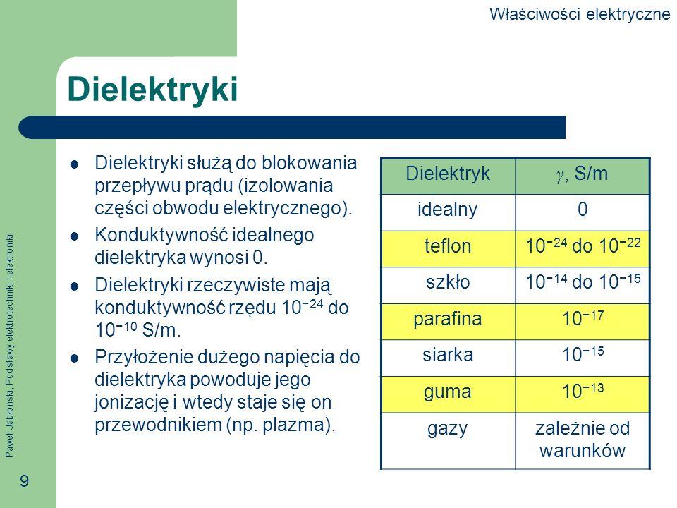 Paweł Jabłoński, Podstawy elektrotechniki i elektroniki 9 Dielektryki Dielektryki służą do blokowania przepływu prądu (izolowania części obwodu elektr