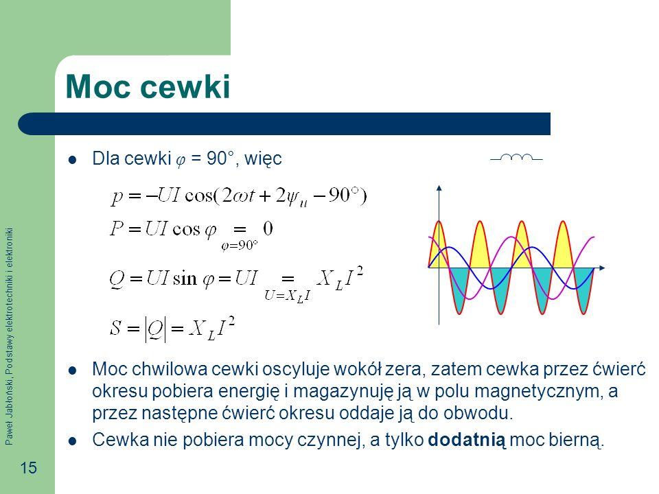 Paweł Jabłoński, Podstawy elektrotechniki i elektroniki 15 Moc cewki Dla cewki φ = 90°, więc Moc chwilowa cewki oscyluje wokół zera, zatem cewka przez