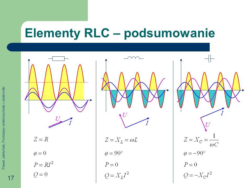 Paweł Jabłoński, Podstawy elektrotechniki i elektroniki 17 Elementy RLC – podsumowanie I U I U I U