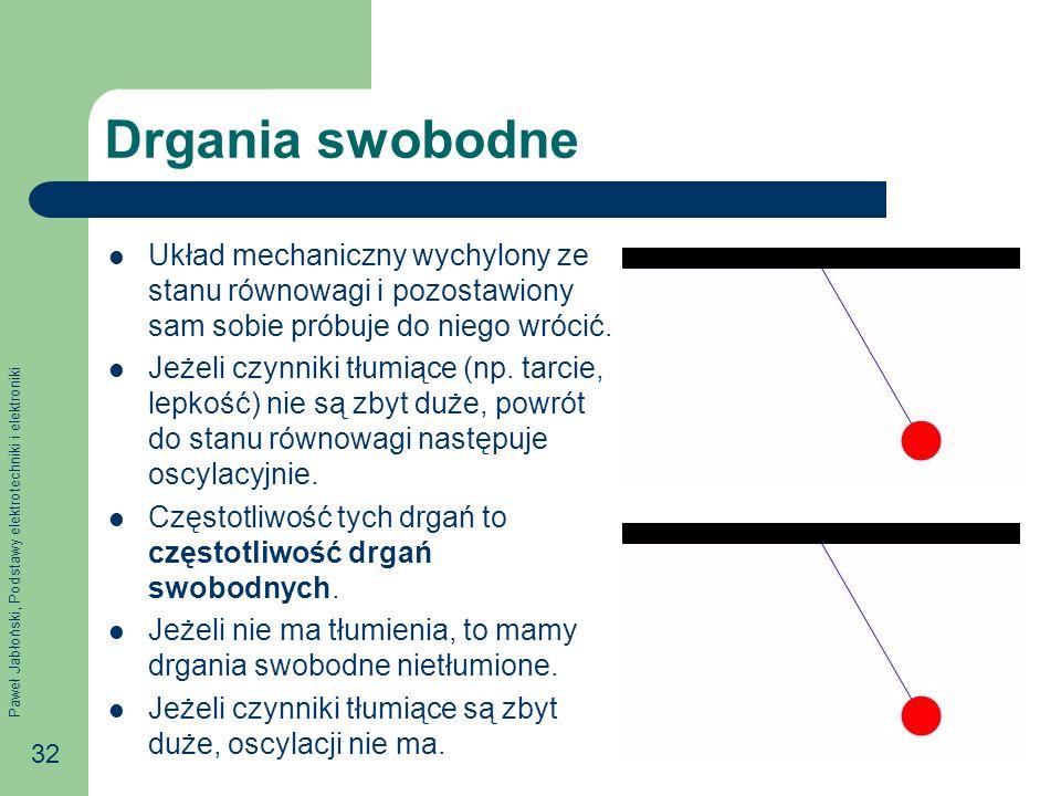 Paweł Jabłoński, Podstawy elektrotechniki i elektroniki 32 Drgania swobodne Układ mechaniczny wychylony ze stanu równowagi i pozostawiony sam sobie pr