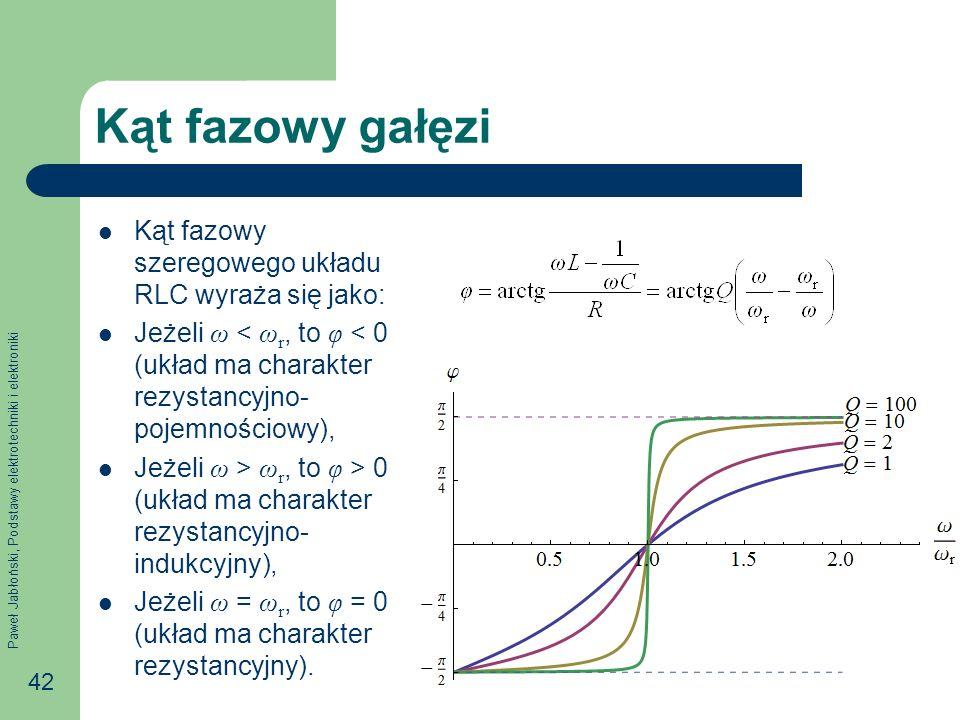 Paweł Jabłoński, Podstawy elektrotechniki i elektroniki 42 Kąt fazowy gałęzi Kąt fazowy szeregowego układu RLC wyraża się jako: Jeżeli ω < ω r, to φ < 0 (układ ma charakter rezystancyjno- pojemnościowy), Jeżeli ω > ω r, to φ > 0 (układ ma charakter rezystancyjno- indukcyjny), Jeżeli ω = ω r, to φ = 0 (układ ma charakter rezystancyjny).