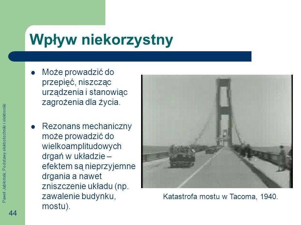 Paweł Jabłoński, Podstawy elektrotechniki i elektroniki 44 Wpływ niekorzystny Może prowadzić do przepięć, niszcząc urządzenia i stanowiąc zagrożenia d