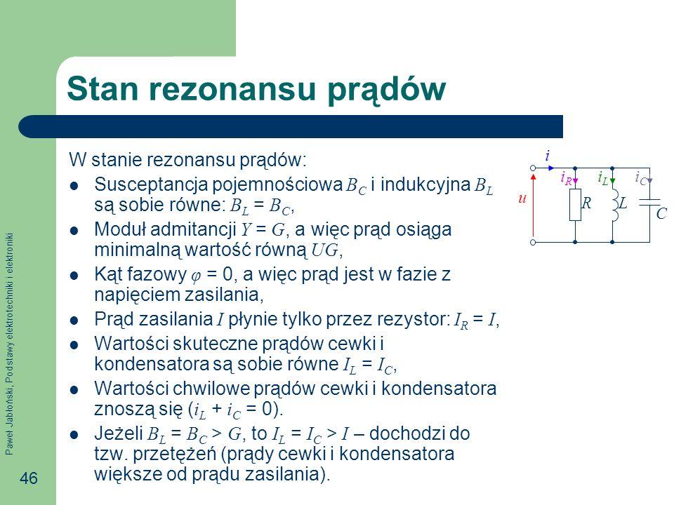 Paweł Jabłoński, Podstawy elektrotechniki i elektroniki 46 Stan rezonansu prądów W stanie rezonansu prądów: Susceptancja pojemnościowa B C i indukcyjn
