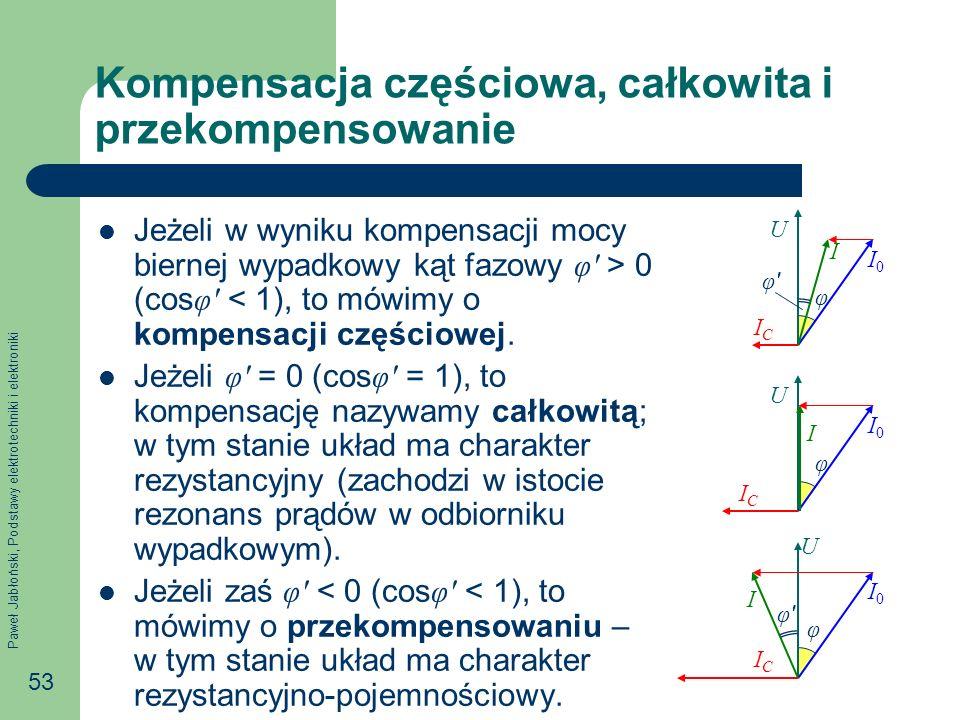 Paweł Jabłoński, Podstawy elektrotechniki i elektroniki 53 Kompensacja częściowa, całkowita i przekompensowanie Jeżeli w wyniku kompensacji mocy biernej wypadkowy kąt fazowy φ > 0 (cos φ < 1), to mówimy o kompensacji częściowej.