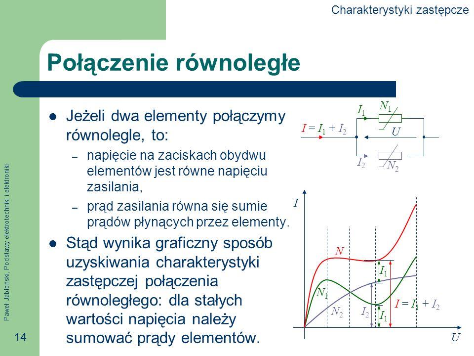 Paweł Jabłoński, Podstawy elektrotechniki i elektroniki 14 Połączenie równoległe Jeżeli dwa elementy połączymy równolegle, to: – napięcie na zaciskach