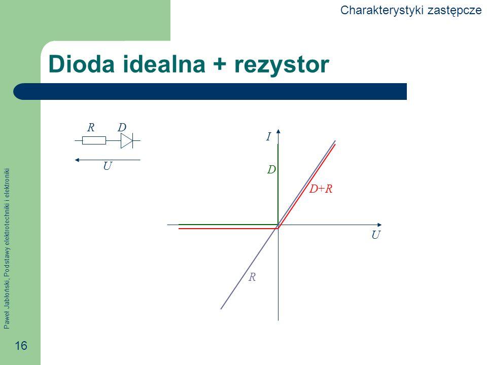 Paweł Jabłoński, Podstawy elektrotechniki i elektroniki 16 Dioda idealna + rezystor I U R D D+RD+R U RD Charakterystyki zastępcze