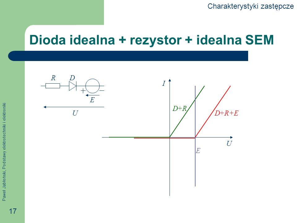 Paweł Jabłoński, Podstawy elektrotechniki i elektroniki 17 Dioda idealna + rezystor + idealna SEM E U RD I U D+RD+R E D+R+E Charakterystyki zastępcze