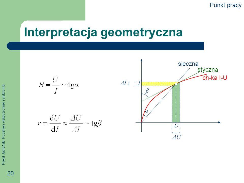Paweł Jabłoński, Podstawy elektrotechniki i elektroniki 20 Interpretacja geometryczna α β ch-ka I-U styczna sieczna U IΔIΔI ΔUΔU Punkt pracy