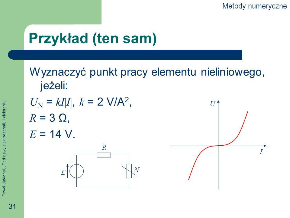 Paweł Jabłoński, Podstawy elektrotechniki i elektroniki 31 Przykład (ten sam) Wyznaczyć punkt pracy elementu nieliniowego, jeżeli: U N = kI|I|, k = 2