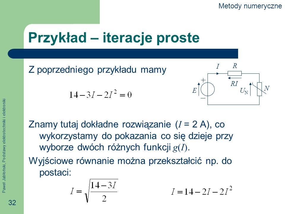 Paweł Jabłoński, Podstawy elektrotechniki i elektroniki 32 Przykład – iteracje proste Z poprzedniego przykładu mamy Znamy tutaj dokładne rozwiązanie (