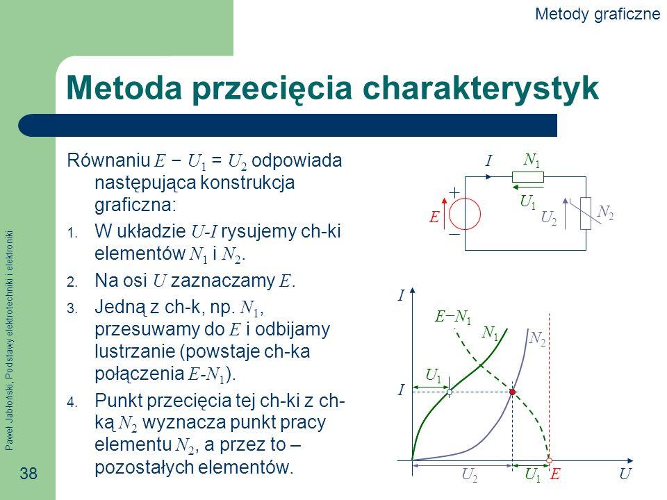Paweł Jabłoński, Podstawy elektrotechniki i elektroniki 38 Metoda przecięcia charakterystyk Równaniu E U 1 = U 2 odpowiada następująca konstrukcja gra