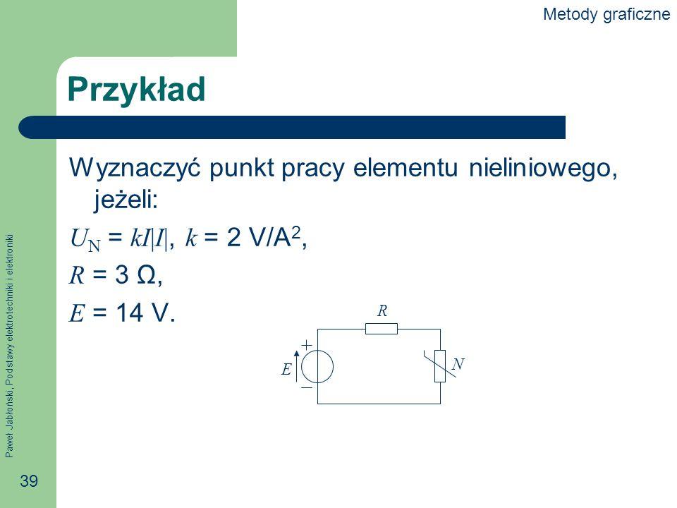 Paweł Jabłoński, Podstawy elektrotechniki i elektroniki 39 Przykład Wyznaczyć punkt pracy elementu nieliniowego, jeżeli: U N = kI|I|, k = 2 V/A 2, R =