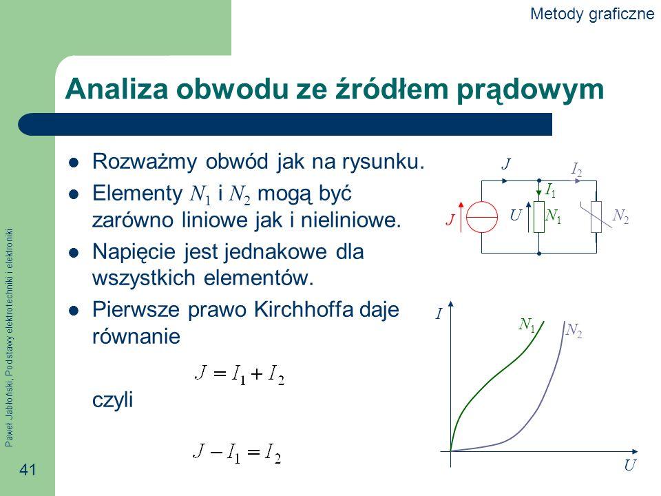 Paweł Jabłoński, Podstawy elektrotechniki i elektroniki 41 Analiza obwodu ze źródłem prądowym Rozważmy obwód jak na rysunku. Elementy N 1 i N 2 mogą b